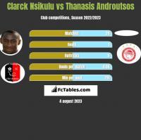 Clarck Nsikulu vs Thanasis Androutsos h2h player stats