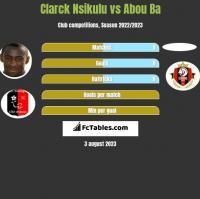 Clarck Nsikulu vs Abou Ba h2h player stats