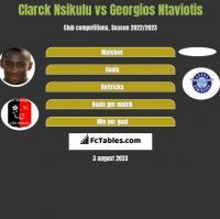 Clarck Nsikulu vs Georgios Ntaviotis h2h player stats