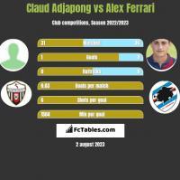 Claud Adjapong vs Alex Ferrari h2h player stats