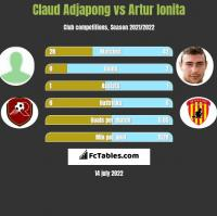Claud Adjapong vs Artur Ionita h2h player stats