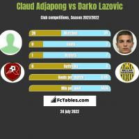 Claud Adjapong vs Darko Lazovic h2h player stats