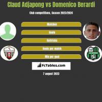 Claud Adjapong vs Domenico Berardi h2h player stats