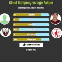Claud Adjapong vs Iago Falque h2h player stats