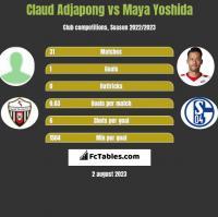 Claud Adjapong vs Maya Yoshida h2h player stats