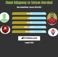 Claud Adjapong vs Sofyan Amrabat h2h player stats