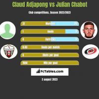 Claud Adjapong vs Julian Chabot h2h player stats
