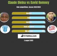 Claude Dielna vs David Romney h2h player stats