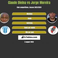 Claude Dielna vs Jorge Moreira h2h player stats
