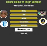 Claude Dielna vs Jorge Villafana h2h player stats