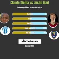 Claude Dielna vs Justin Glad h2h player stats