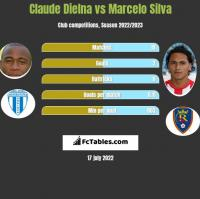 Claude Dielna vs Marcelo Silva h2h player stats