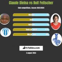 Claude Dielna vs Rolf Feltscher h2h player stats