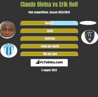 Claude Dielna vs Erik Holt h2h player stats