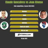 Claude Goncalves vs Joao Afonso h2h player stats