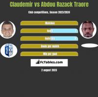 Claudemir vs Abdou Razack Traore h2h player stats
