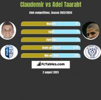 Claudemir vs Adel Taarabt h2h player stats