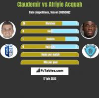 Claudemir vs Afriyie Acquah h2h player stats