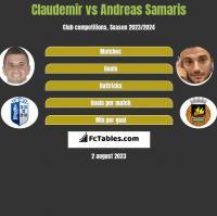 Claudemir vs Andreas Samaris h2h player stats