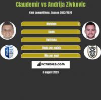Claudemir vs Andrija Zivkovic h2h player stats