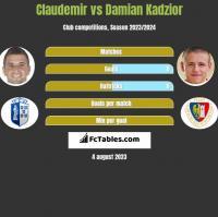 Claudemir vs Damian Kądzior h2h player stats