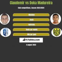 Claudemir vs Doka Madureira h2h player stats