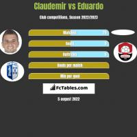 Claudemir vs Eduardo h2h player stats