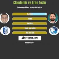 Claudemir vs Eren Tozlu h2h player stats