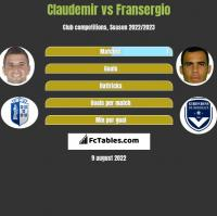 Claudemir vs Fransergio h2h player stats