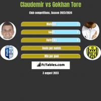 Claudemir vs Gokhan Tore h2h player stats