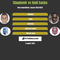 Claudemir vs Hadi Sacko h2h player stats
