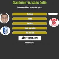 Claudemir vs Isaac Cofie h2h player stats