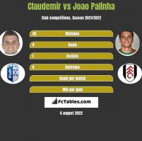 Claudemir vs Joao Palinha h2h player stats