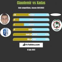 Claudemir vs Xadas h2h player stats