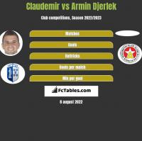Claudemir vs Armin Djerlek h2h player stats