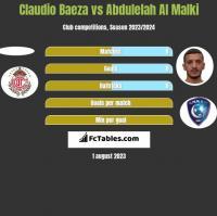 Claudio Baeza vs Abdulelah Al Malki h2h player stats