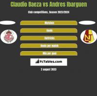 Claudio Baeza vs Andres Ibarguen h2h player stats