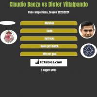 Claudio Baeza vs Dieter Villalpando h2h player stats
