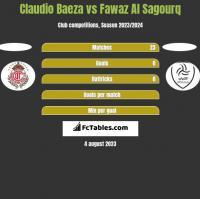 Claudio Baeza vs Fawaz Al Sagourq h2h player stats