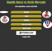 Claudio Baeza vs Kevin Mercado h2h player stats