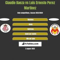 Claudio Baeza vs Luis Ernesto Perez Martinez h2h player stats