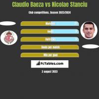 Claudio Baeza vs Nicolae Stanciu h2h player stats