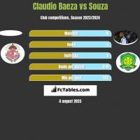 Claudio Baeza vs Souza h2h player stats