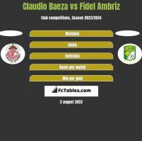 Claudio Baeza vs Fidel Ambriz h2h player stats