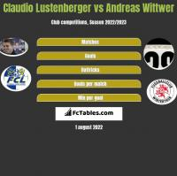 Claudio Lustenberger vs Andreas Wittwer h2h player stats