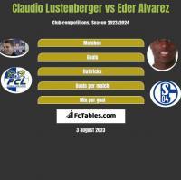 Claudio Lustenberger vs Eder Alvarez h2h player stats