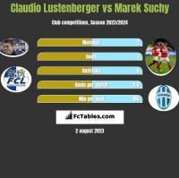 Claudio Lustenberger vs Marek Suchy h2h player stats