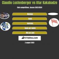 Claudio Lustenberger vs Otar Kakabadze h2h player stats