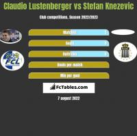 Claudio Lustenberger vs Stefan Knezevic h2h player stats