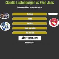 Claudio Lustenberger vs Sven Joss h2h player stats